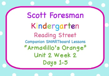 Kindergarten Reading Street SMARTboard Companion U2W2 Armadillo's Orange