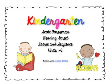 2008 Kindergarten Reading Street Scope and Sequence