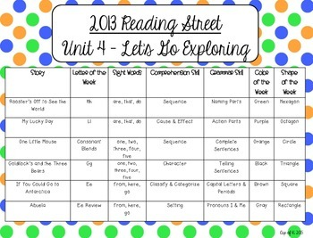 Kindergarten Reading Street Unit 4 Supplemental Pack