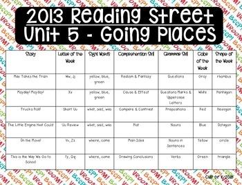 Kindergarten Reading Street Unit 5 Supplemental Pack