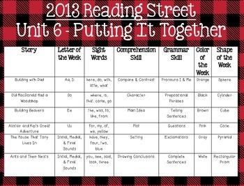Kindergarten Reading Street Unit 6 Supplemental Pack