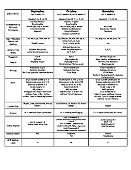 Kindergarten Curriculum Map