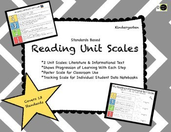Kindergarten Reading: Learning Scale