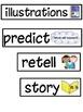 Kindergarten Reading Vocabulary Word Wall Cards