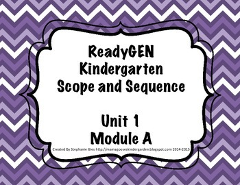 Kindergarten ReadyGEN Unit 1 Modules A & B Scope and Sequence