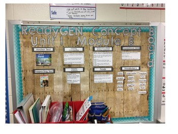 Kindergarten ReadyGen Unit 1 Concept Board