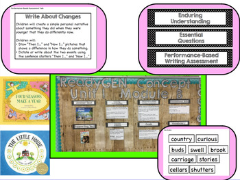 Kindergarten ReadyGen Unit 2 Concept Board