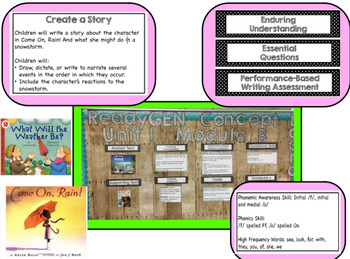 Kindergarten ReadyGen Unit 3 Concept Board