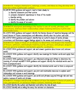 Kindergarten SCCCR Standards