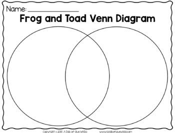 Kindergarten Science Bundle for March