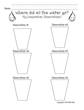 Kindergarten Science-Evaporation Freebie!!!