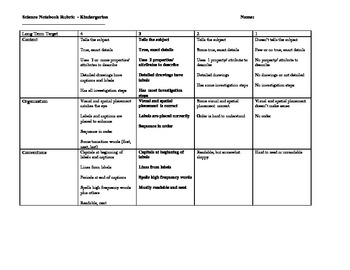 Kindergarten Science Notebook Rubric