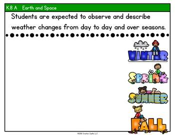 Kindergarten Science TEKS