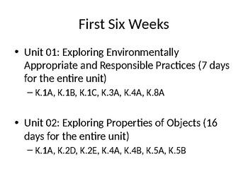 Kindergarten Science Teks and Elps First Six Weeks