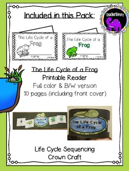 Kindergarten Science: The Life Cycle of a Frog