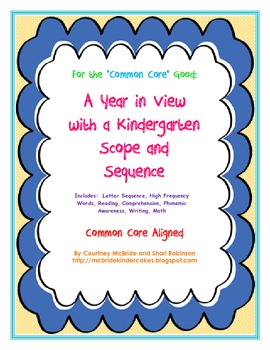 Kindergarten Scope and Sequence
