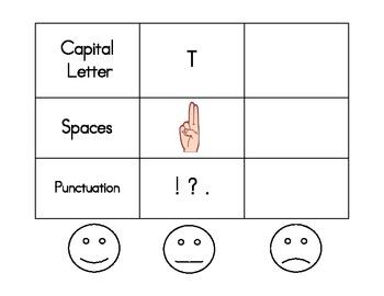 Kindergarten Sentence Writing Rubric