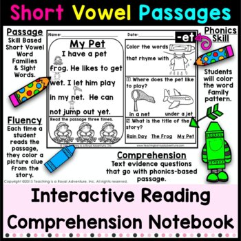 Kindergarten Short Vowel Word Family Reading Passages