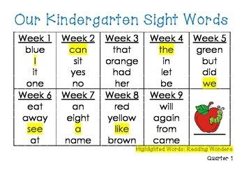 Kindergarten Sight Word Lists using Reading Wonders