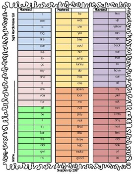 Kindergarten Sight Word Master List for Students