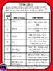 Kindergarten Sight Word Readers: Dolch Primer Set G