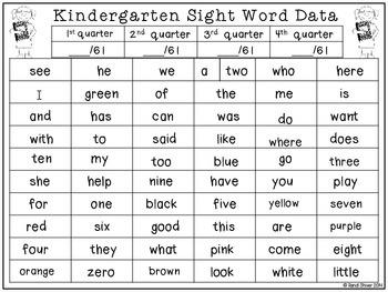 Kindergarten Sight Word Starter Pack {Wonders Aligned}
