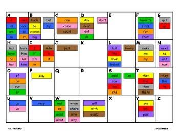 Kindergarten Sight Words Chart