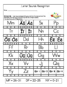 Kindergarten Skills Checklists