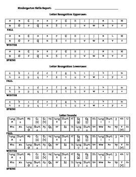 Kindergarten Skills Report
