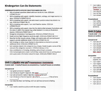 Kindergarten Spanish Full Year ACTFL Can-Do Statements + Weekly Pacing Guide