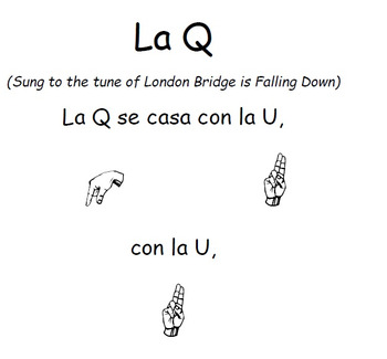 Kindergarten Spanish Songs for Q, CH, and AEIOU