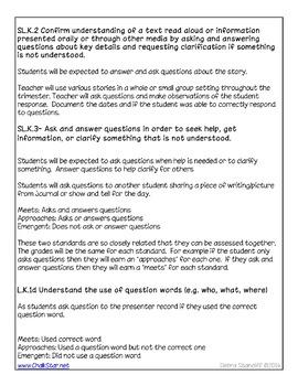 Kindergarten Speaking and Listening Assessments