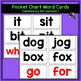 Kindergarten Spelling Word Lists EDITABLE {year-long}