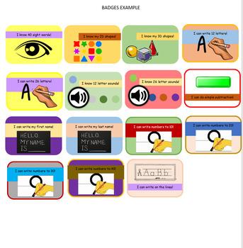 Kindergarten Standard Based Badge System