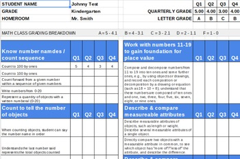 Kindergarten Standards Based Math Report Card