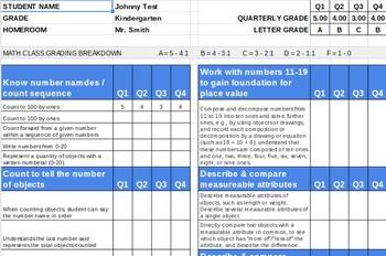 Kindergarten Standards Based Math Report Card