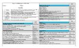 Kindergarten Standards Based Report Card