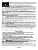 Kindergarten Standards for South Carolina-Editable