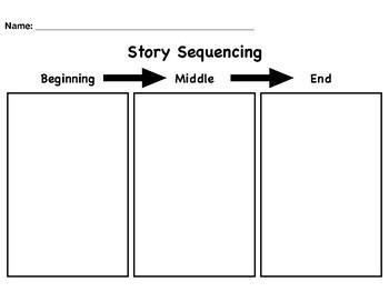 Kindergarten Story Sequencing Graphic Organizer