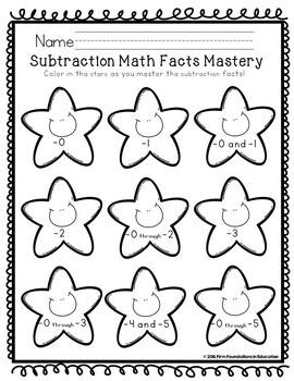 Kindergarten Subtraction Fact Fluency Student Charts- Subtraction Within 5