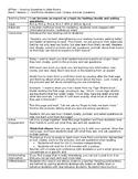 Kindergarten TC Reading Lesson Plans - If/Then Growing Exp