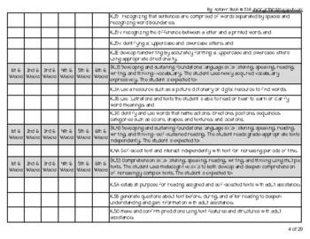 Kindergarten TEKS Checklist