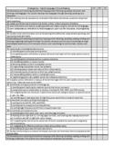 Kindergarten Texas TEKS Checklist