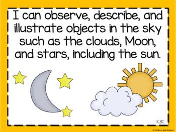 Kindergarten TEKS Posters-Bundled Objectives