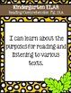 """Kindergarten TEKS """"I can"""" Statement Poster Bundle: Monkey"""