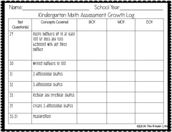 Kindergarten TEXAS TEKS Aligned Math Assessment and Scoring Log