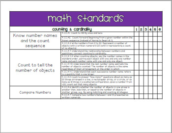Kindergarten Teacher Binder - Common Core Standards