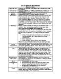 Kindergarten Teacher's College Reading Lesson Plans Unit 4 Becoming Avid Readers