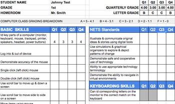 Kindergarten Technology Standard Based Report Card