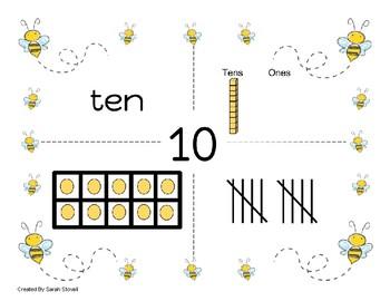 Kindergarten Teens & Base Ten Learning Posters